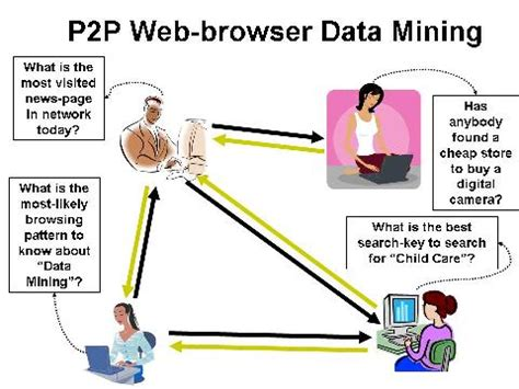 Research paper of data mining pdf